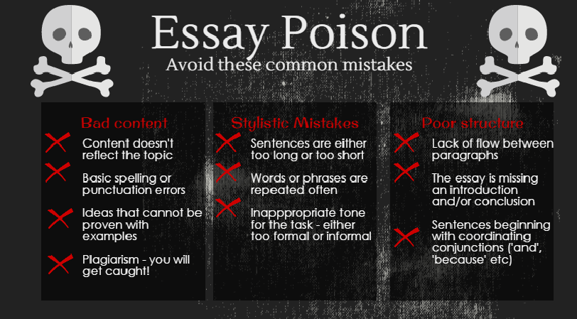 the golden rules of essay writing When writing during the ap exam (or any other scholastic writing you do like college papers, essays, etc) it is important (and usually part of the criteria for grading) that you have a clear, well developed and thoughtful thesis paragraph.