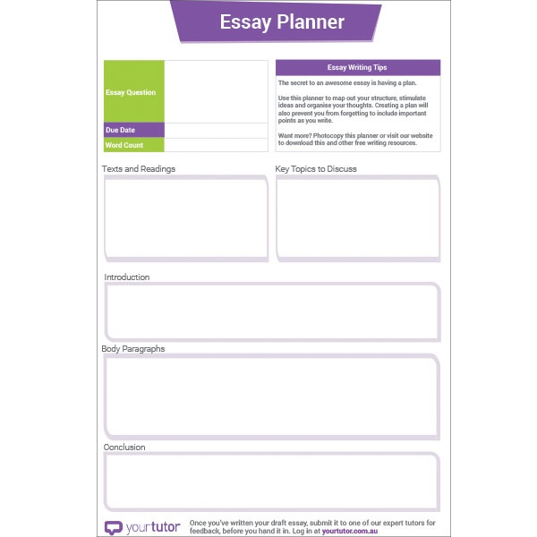 essay planning web 4 part 1 – structure and organisation a good essay structure • is made easier by prior planning • makes it clear how you are going to address the question, where you.
