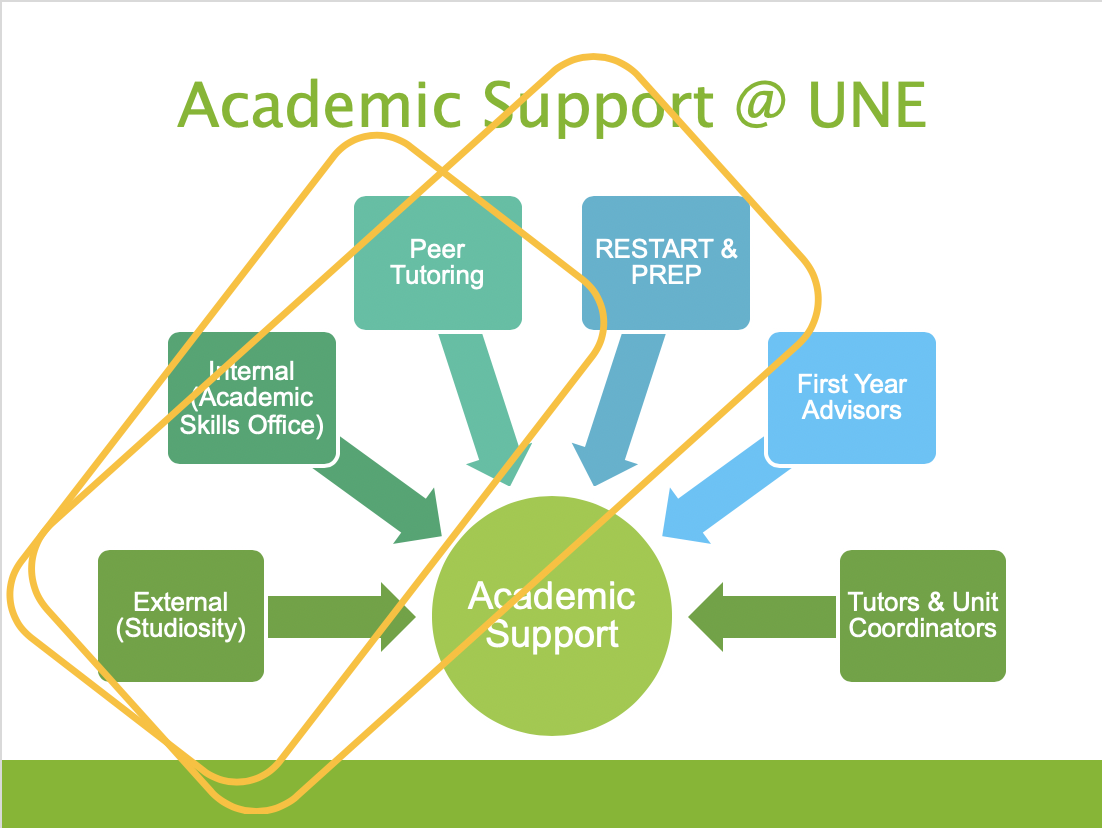Jennifer-Lawrence-Academic-Support